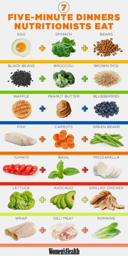 how to eat healthy - five minute dinners
