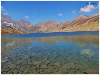 Gangbal Lake from close