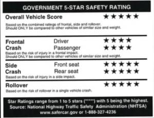 2016-honda-accord-safety-rating