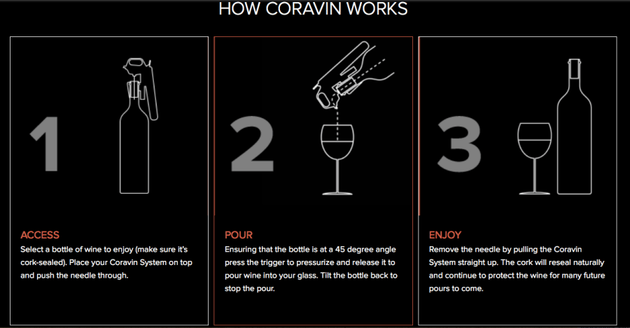 Coravin-Wine-System