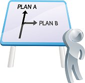 Sign showing plan A ahead and plan B to the right
