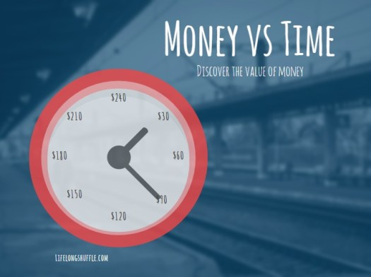 Money. time, save, saving, invest, investment, Australia, Australian, Retire, Retire Early, Finanacial Independence