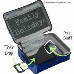 Family Holidays Featured Image