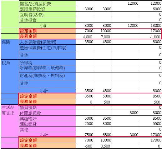 一月 2015 – IFA財務顧問網