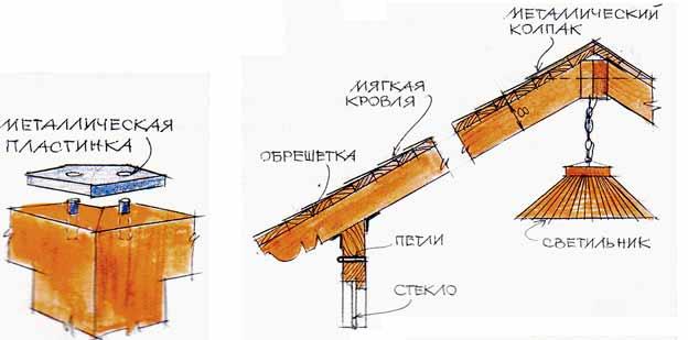Схема соединений стоек и крыши беседки