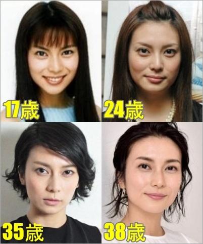 柴咲コウ 顔の変化