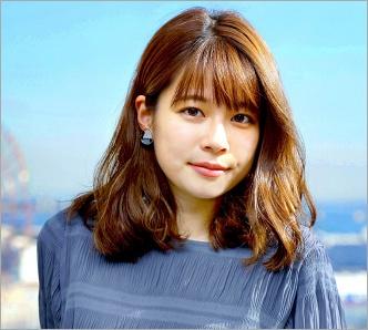鈴木唯アナのプロフィール画像
