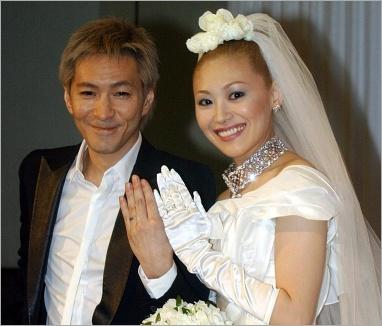 小室哲哉とKEIKOの結婚当時