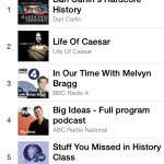 Life Of Caesar Hits The Podcast Charts!