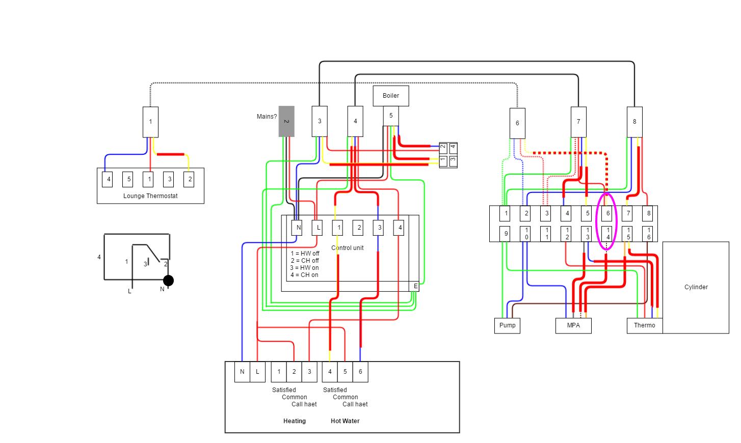 Boiler System Schematic