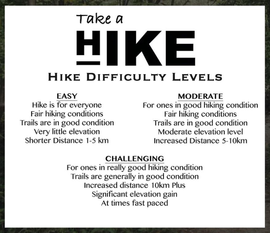 Muskoka Hiking Group