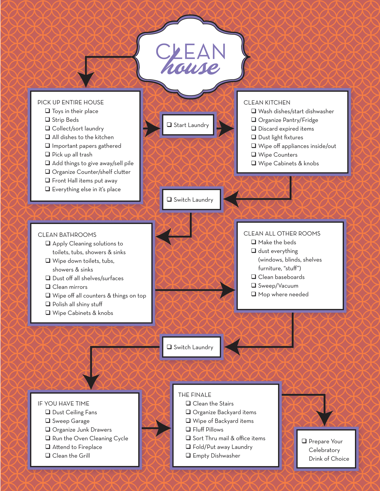 New Free Worksheet For A Clean House