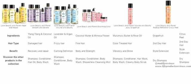 Love-and-Beauty-hair-care-skin-care-shampoo-conditioner-lotion-serum-spray-vegan-complete-collection