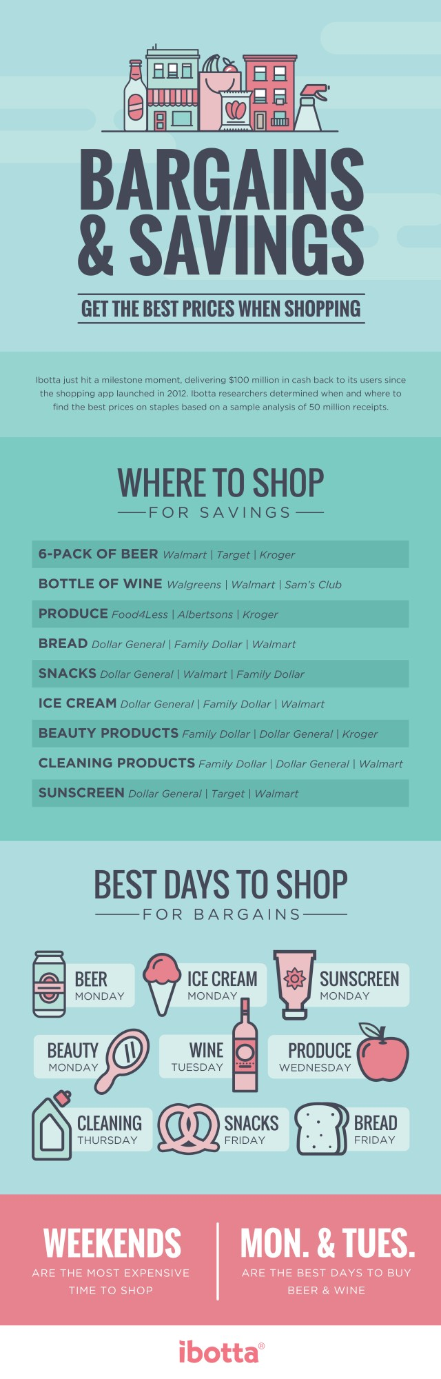 Bargains_And_Savings_infographic