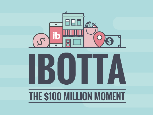 Ibotta_Social_Posts_100-Million-Moment_Blog_600x450
