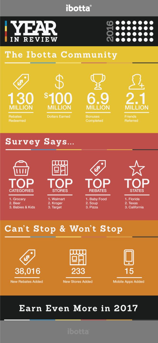 blog_infographic-v2