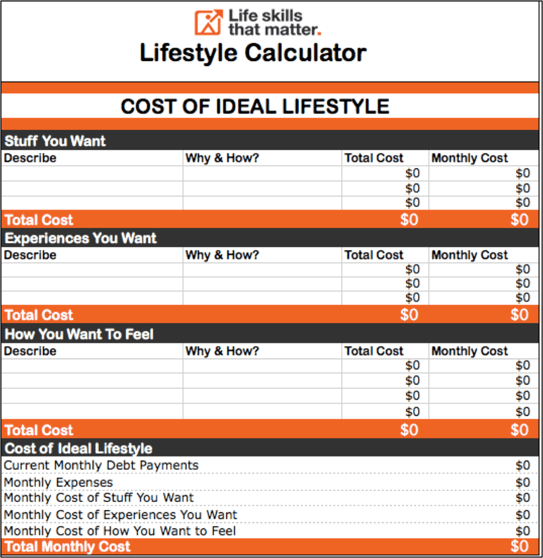 Lifestyle Calculator