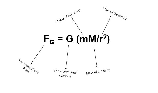 Gravitational.JPG