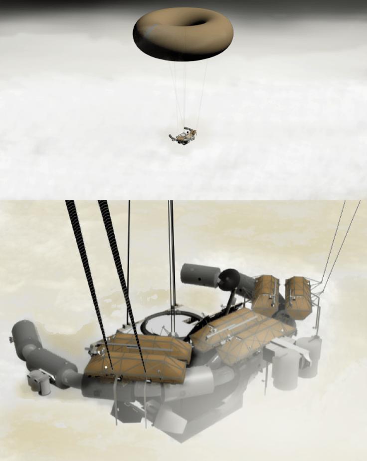 Venusballoonoutpost