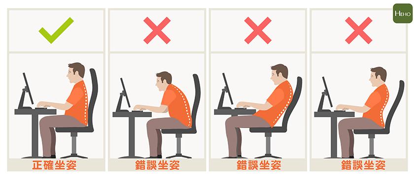 這樣坐真的母湯啦!會造成脊椎側彎,坐姿千奇百怪,也可能會造成駝背,坐姿尤其對腰部的負擔大 - 康健雜誌