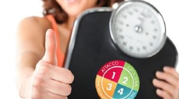 Dieta Dukan: come farla per perdere peso e le controindicazioni