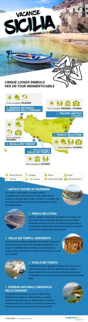 infografica sicilia isola