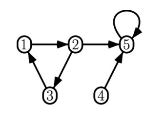 2-directed-graph
