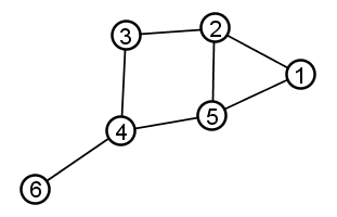 six nodes