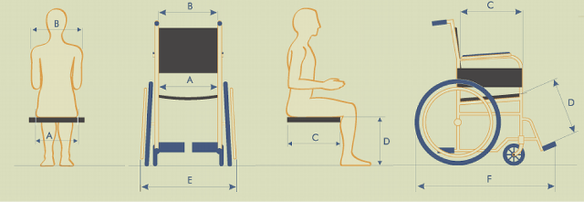 Can your feet reach the footrest? If no, then you did not get the right size