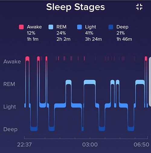 Better Sleep Tracking Stats