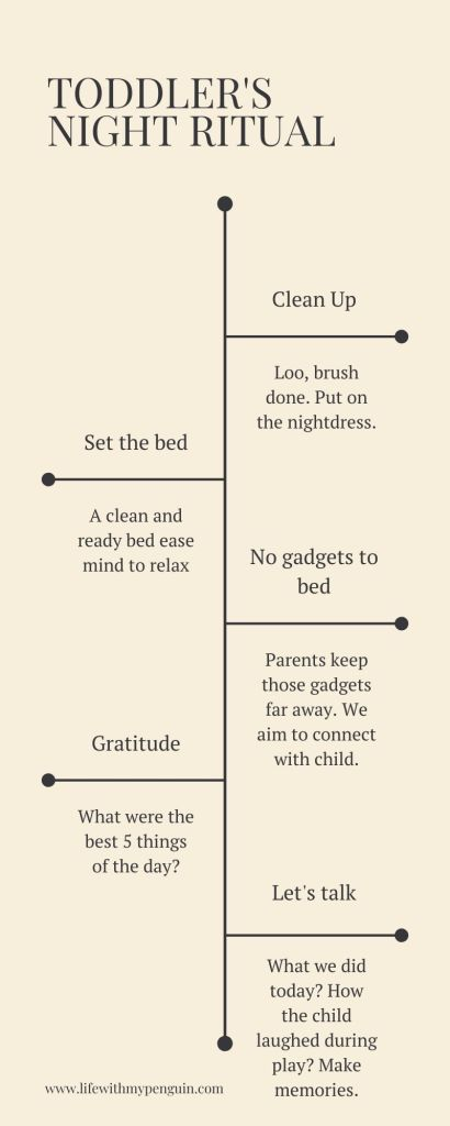 Night rituals for toddlers and preschoolers #slowparenting