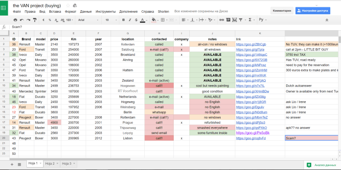 "Excel spreadsheet ""The VAN project"""
