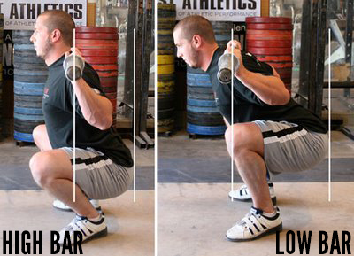 480d9fd84460cd Squatting  Low Bar vs High Bar - Which Is Right For You  - Lift Big