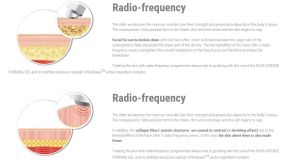 15 23 12 Radio-Frequency