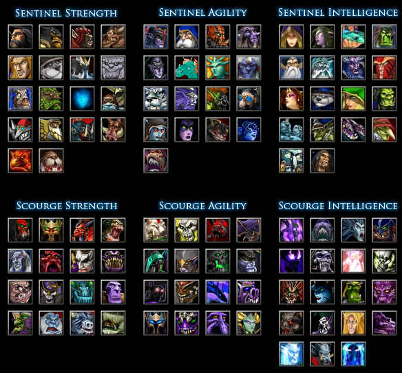 Hero Dota LiFTPyZii