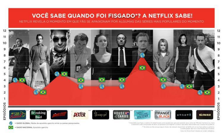Netflix_Brazil_FINAL_baixa resolu