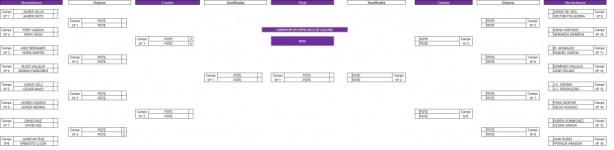Cuadro de la Fase Final del VIII Open Villa de Laguna (click para ampliar)