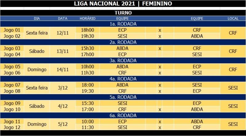 Liga Nacional Feminino 2021