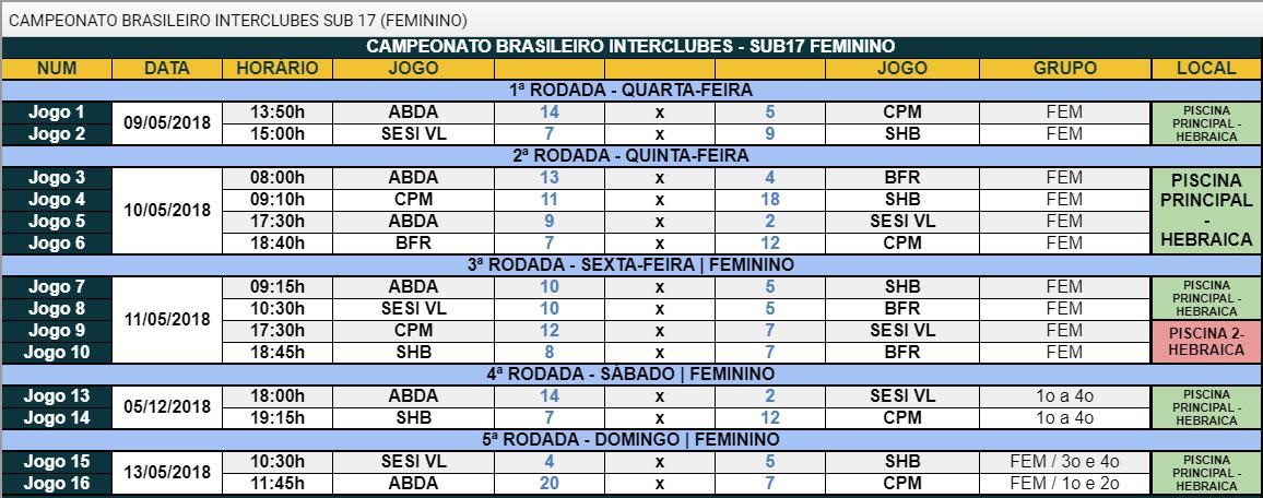 Campeonato Brasileiro Interclubes Sub 17 Feminino – 2018