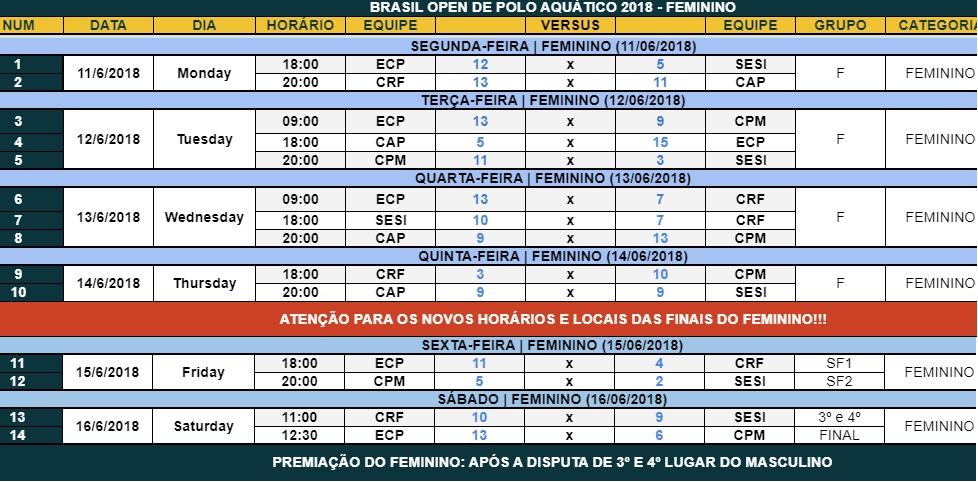 Brasil Open de Polo Aquático Feminino - 2018