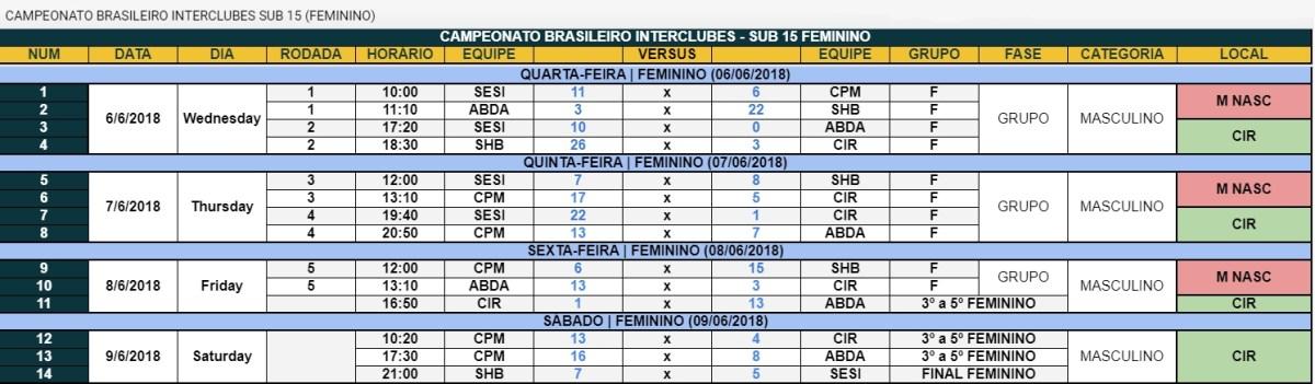 Campeonato Brasileiro Interclubes Sub 15 Feminino - 2018
