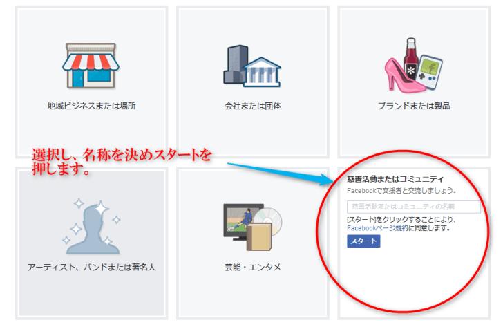 Facebookページ Facebook広告 作り方 設定