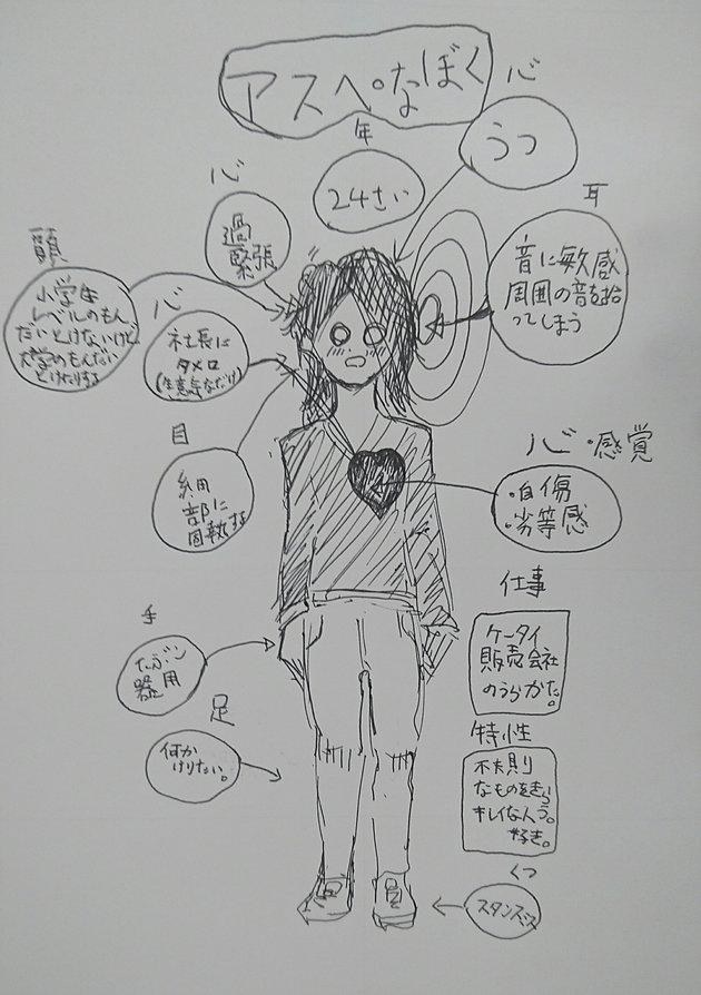 アスペルガー ADHD