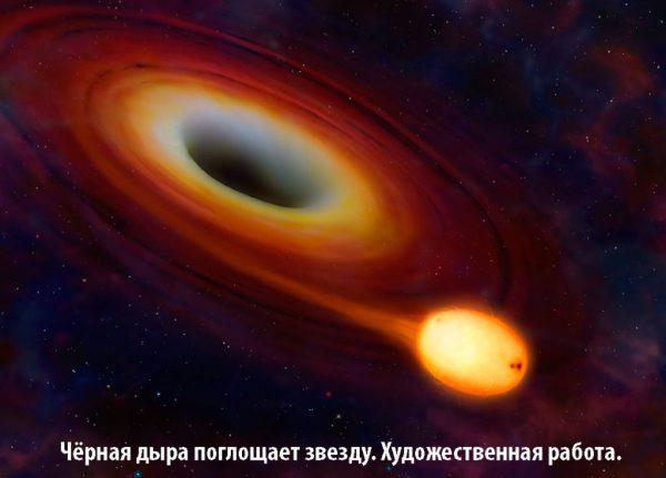 Что такое чёрная дыра