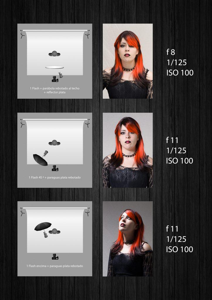 esquemas iluminacion lightangel fotografos pedro justicia santa coloma de gramenet barcelona 2 - Esquemas de iluminación -