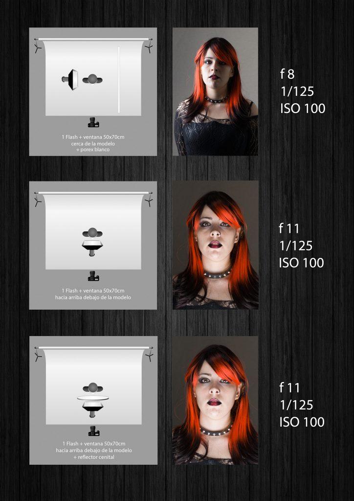 esquemas iluminacion lightangel fotografos pedro justicia santa coloma de gramenet barcelona 8 - Esquemas de iluminación -