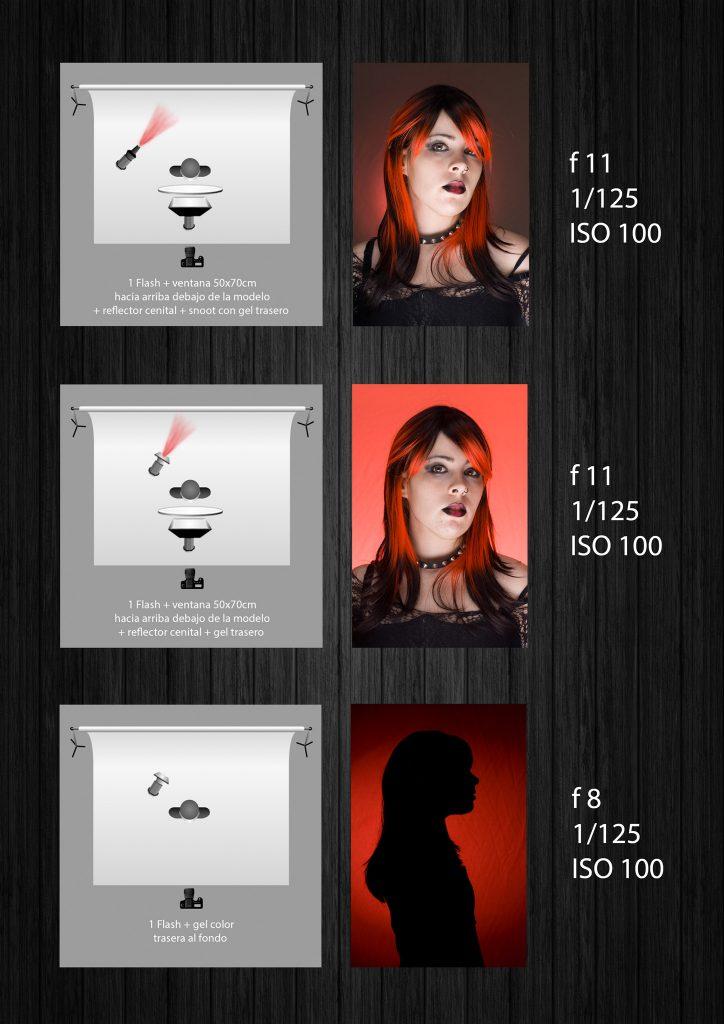 esquemas iluminacion lightangel fotografos pedro justicia santa coloma de gramenet barcelona 9 - Inicio -
