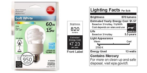 Light Bulb Packaging Requirements
