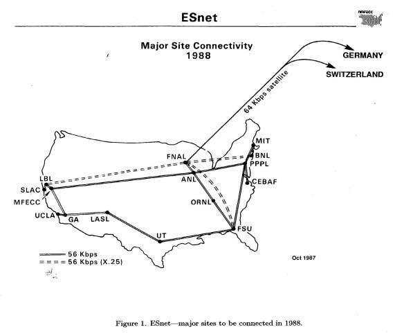 1988 ESnet map2
