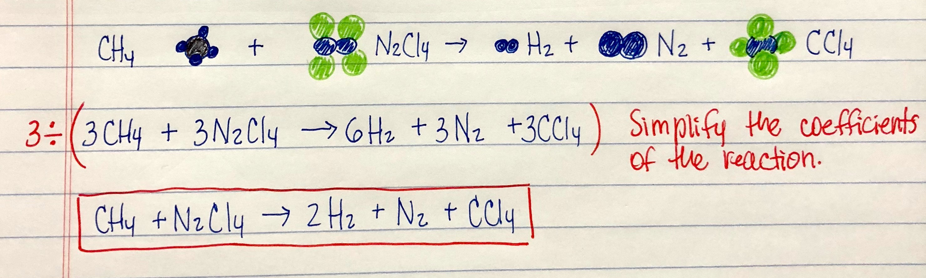 Write Balanced Equation For The Reaction Of Carbon Dioxide